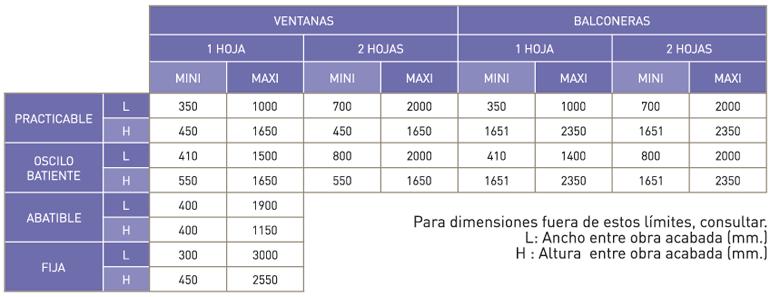 dimensiones-klfp-passiv